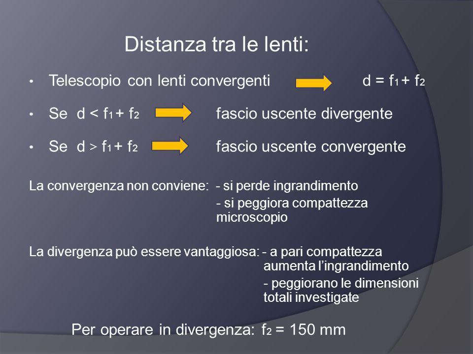 Distanza tra le lenti: Telescopio con lenti convergenti d = f 1 + f 2 Se d < f 1 + f 2 fascio uscente divergente Se d > f 1 + f 2 fascio uscente conve