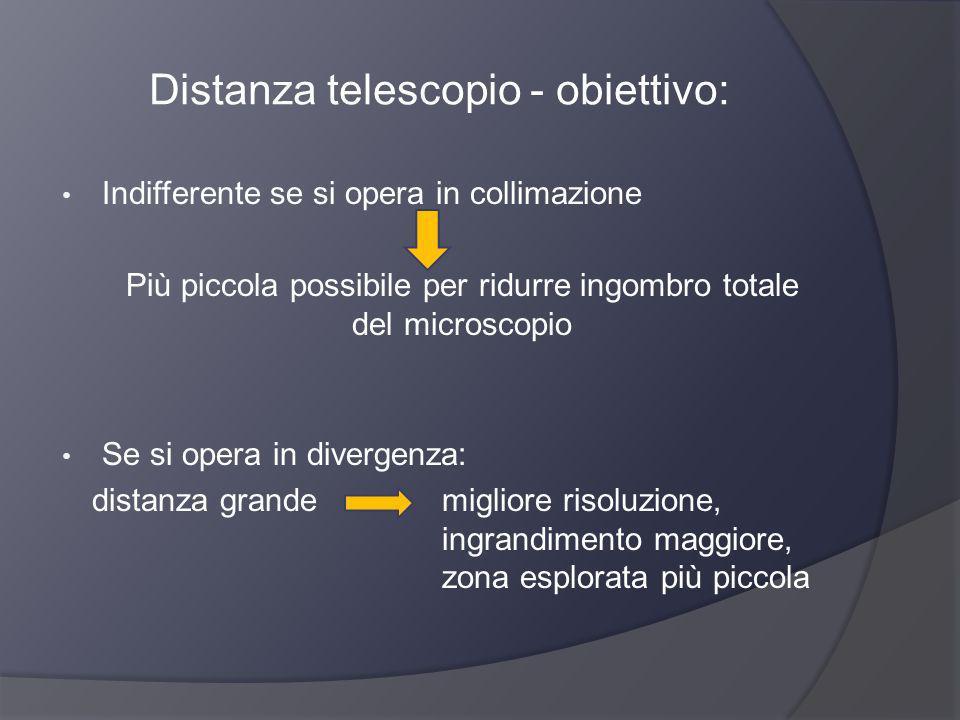Distanza telescopio - obiettivo: Indifferente se si opera in collimazione Più piccola possibile per ridurre ingombro totale del microscopio Se si oper