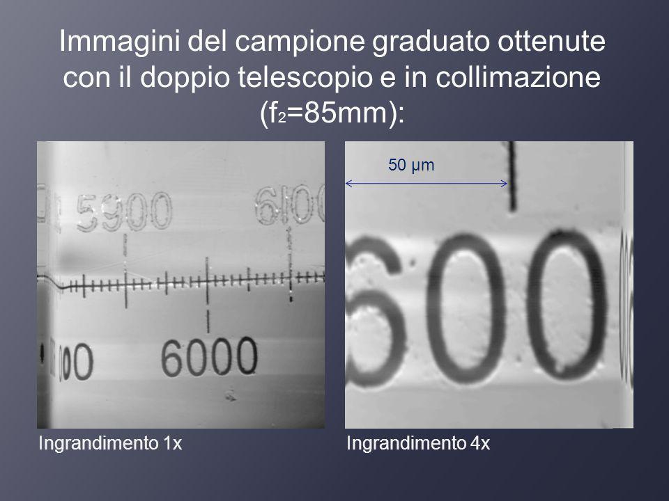 Immagini del campione graduato ottenute con il doppio telescopio e in collimazione (f 2 =85mm): Ingrandimento 1xIngrandimento 4x 50 μm