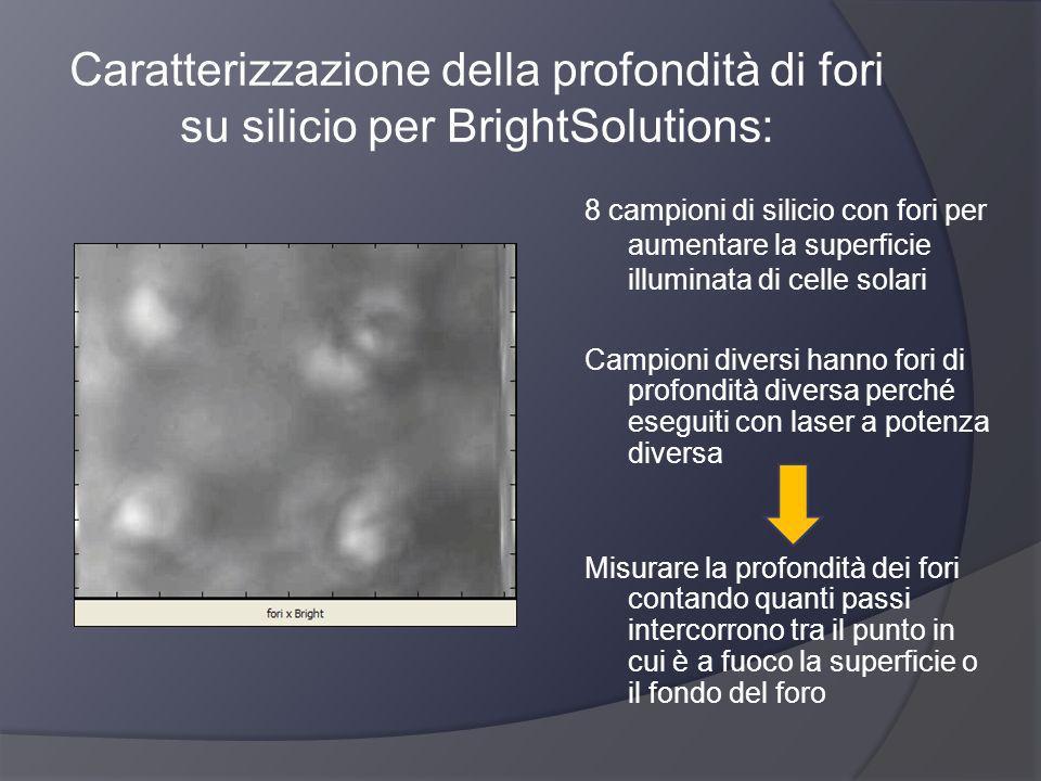 Caratterizzazione della profondità di fori su silicio per BrightSolutions: 8 campioni di silicio con fori per aumentare la superficie illuminata di ce