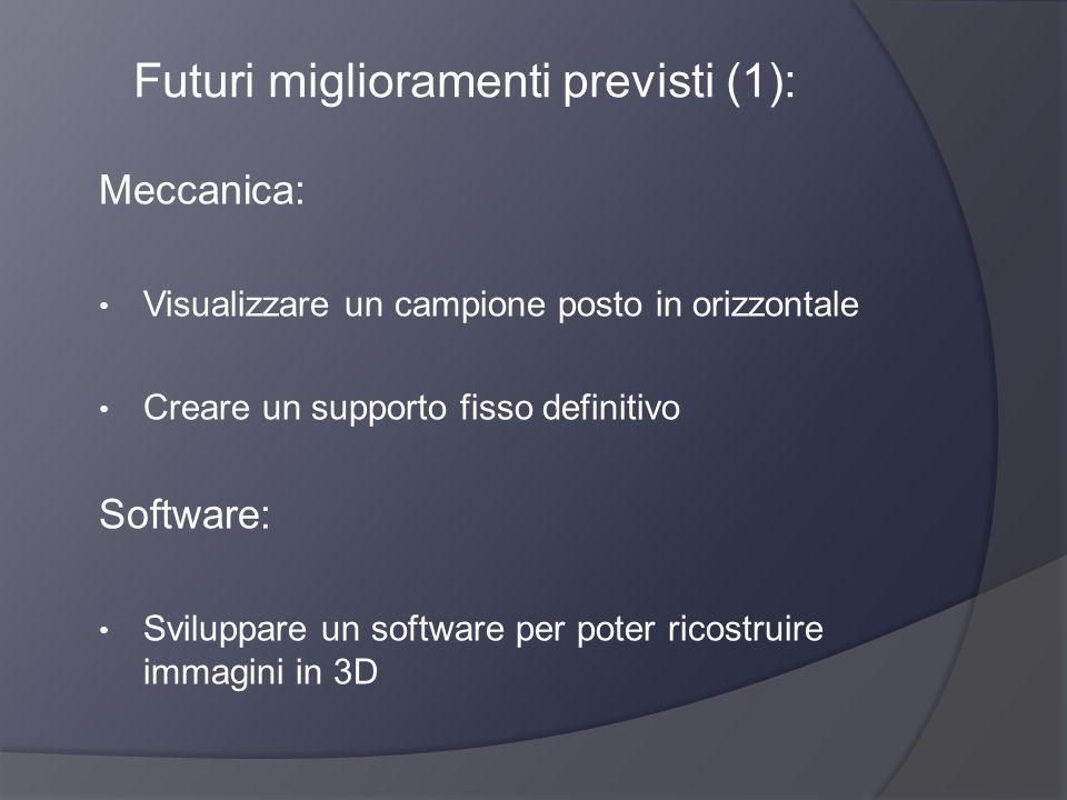 Futuri miglioramenti previsti (1): Meccanica: Visualizzare un campione posto in orizzontale Creare un supporto fisso definitivo Software: Sviluppare u