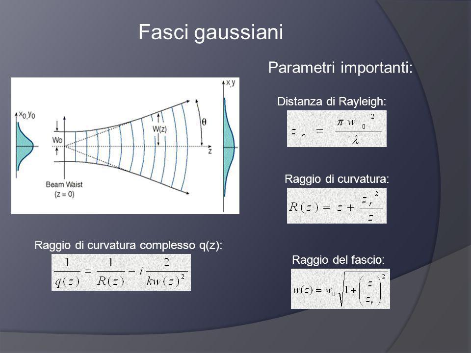Fasci gaussiani Parametri importanti: Raggio di curvatura complesso q(z): Distanza di Rayleigh: Raggio di curvatura: Raggio del fascio: