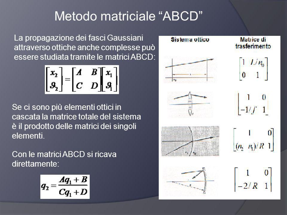 Metodo matriciale ABCD La propagazione dei fasci Gaussiani attraverso ottiche anche complesse può essere studiata tramite le matrici ABCD: Se ci sono