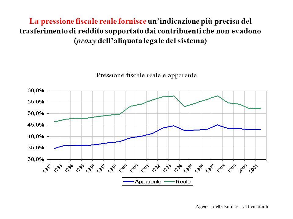 Agenzia delle Entrate - Ufficio Studi La pressione fiscale può essere intesa come reale oapparente 4Apparente = incidenza percentuale di tutti i prelievi (fiscali e parafiscali) sul PIL.
