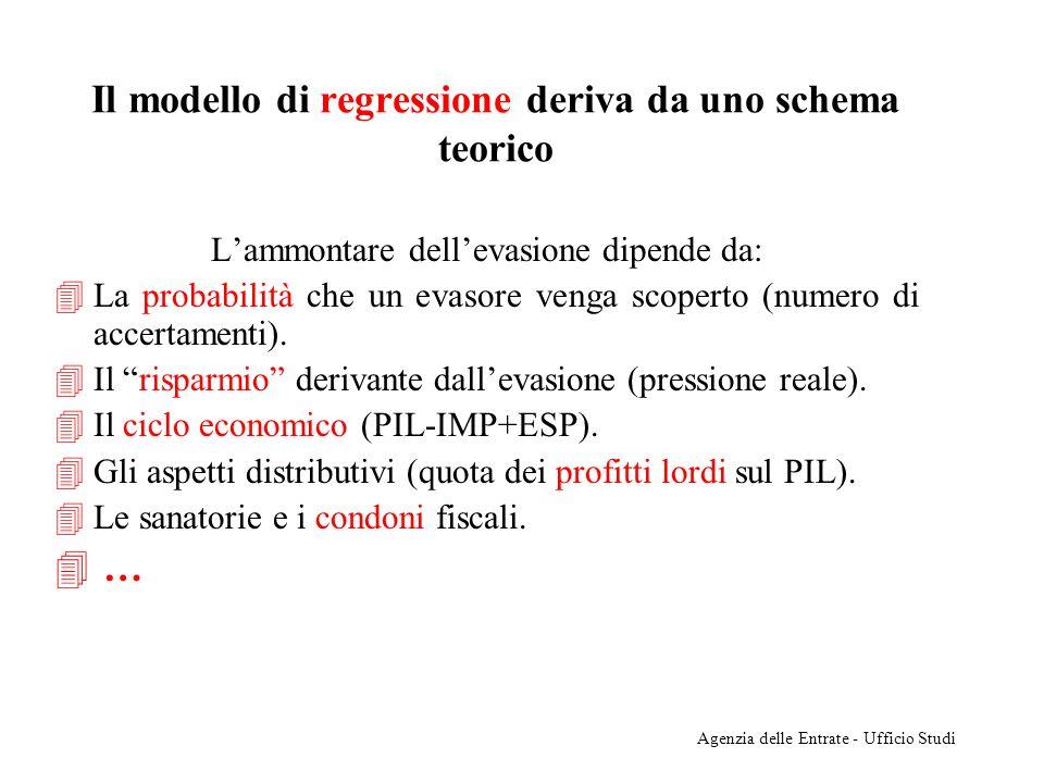 Agenzia delle Entrate - Ufficio Studi Il modello di regressione consente: 4Di considerare simultaneamente più fenomeni (variabili esplicative).