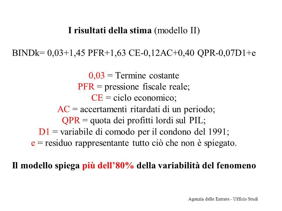 Agenzia delle Entrate - Ufficio Studi Alcune precisazioni metodologiche 4Si è analizzata la dinamica dellevasione (differenze prime logaritmiche come proxy delle variazioni percentuali).
