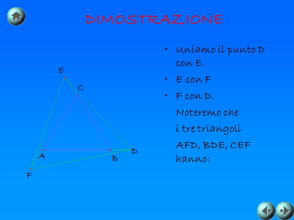 Uniamo il punto D con E. E con F F con D. Noteremo che i tre triangoli AFD, BDE, CEF hanno: E F D C A B