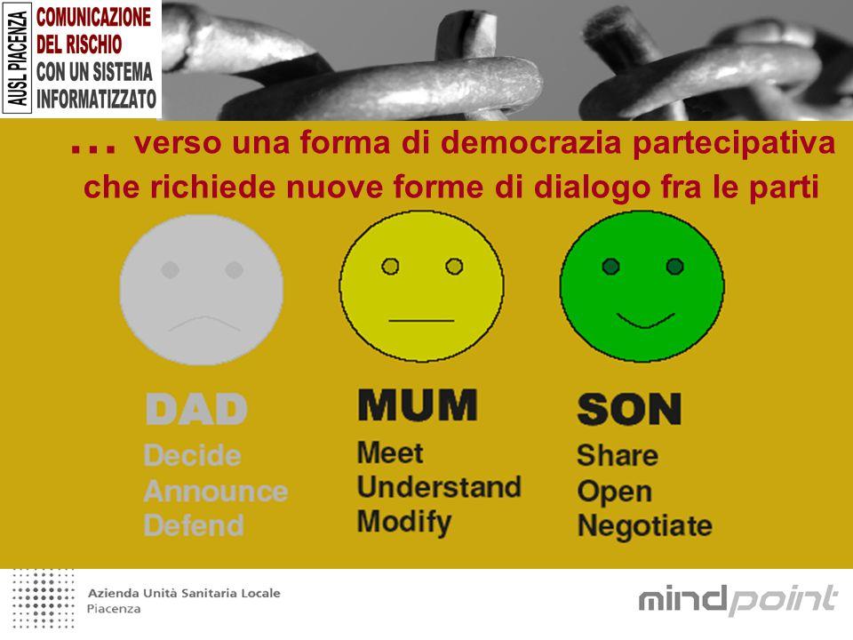 … verso una forma di democrazia partecipativa che richiede nuove forme di dialogo fra le parti