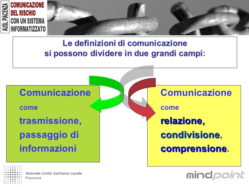 Le definizioni di comunicazione si possono dividere in due grandi campi Le definizioni di comunicazione si possono dividere in due grandi campi: Comunicazione come trasmissione, passaggio di informazioni Comunicazione come relazione, condivisione condivisione, comprensione comprensione.
