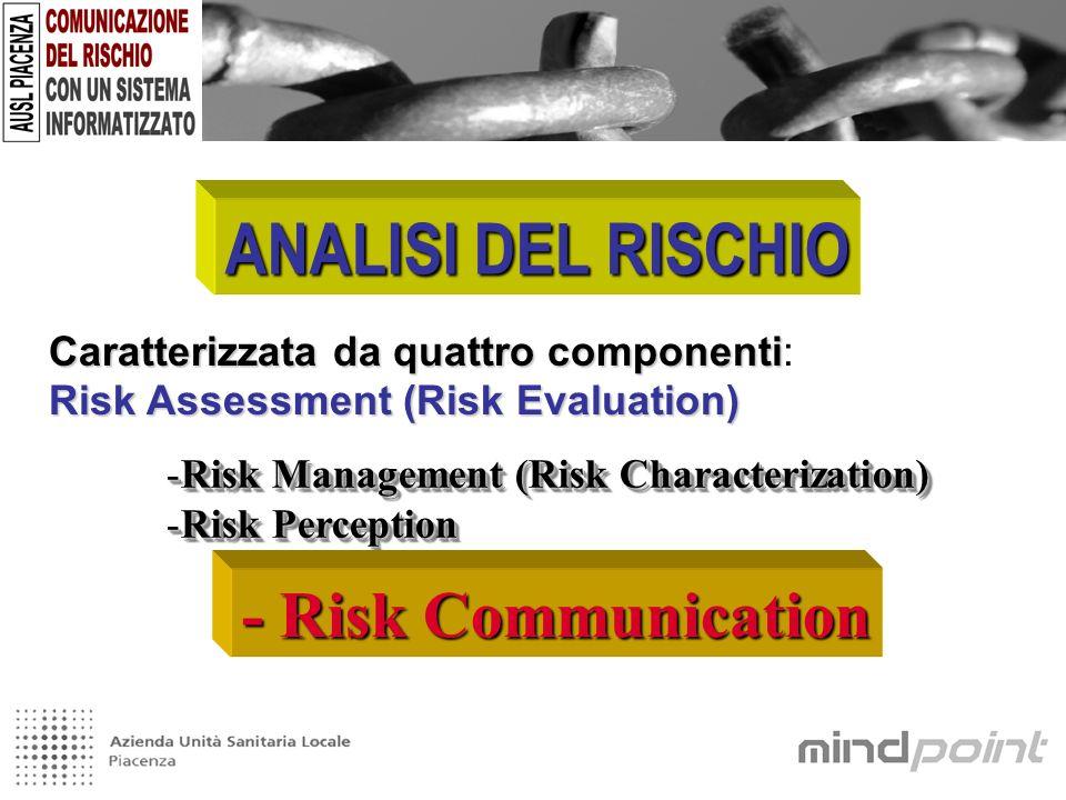 ANALISI DEL RISCHIO Caratterizzata da quattro componenti Caratterizzata da quattro componenti: Risk Assessment (Risk Evaluation) -Risk Management (Risk Characterization) -Risk Perception -Risk Management (Risk Characterization) -Risk Perception - Risk Communication