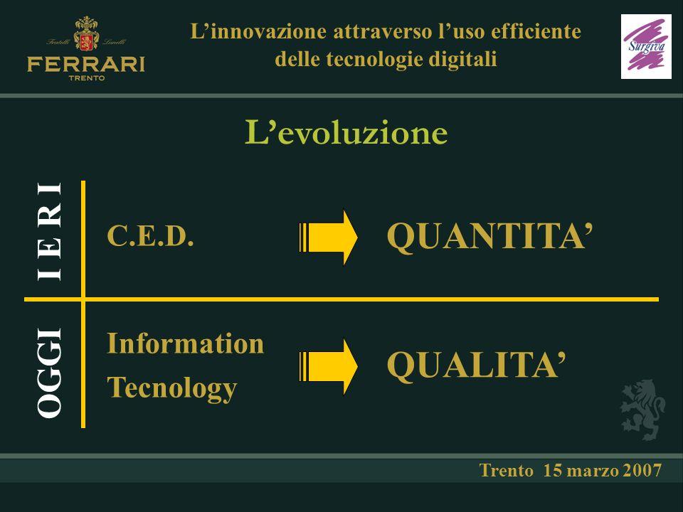 Il cruscotto aziendale … Linnovazione attraverso luso efficiente delle tecnologie digitali Trento 15 marzo 2007 Procedura