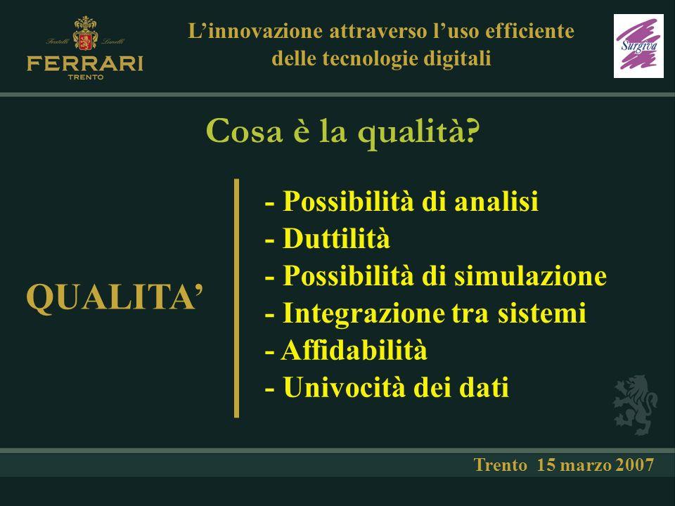 GRUPPO FERRARI Linnovazione attraverso luso efficiente delle tecnologie digitali Trento 15 marzo 2007
