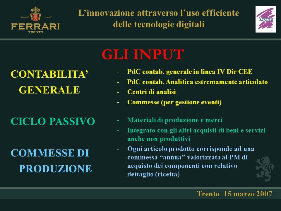 GLI INPUT CONTABILITA GENERALE CICLO PASSIVO COMMESSE DI PRODUZIONE -PdC contab.