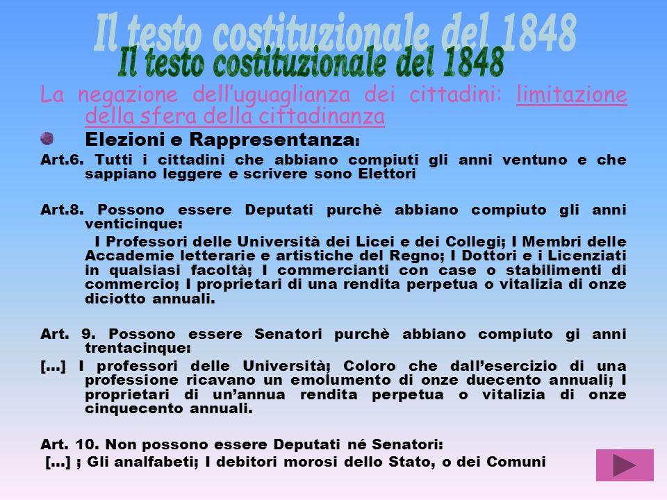 La negazione delluguaglianza dei cittadini: limitazione della sfera della cittadinanza Elezioni e Rappresentanza : Art.6.