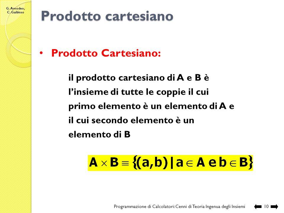 G. Amodeo, C. Gaibisso Sottinsieme Programmazione di Calcolatori: Cenni di Teoria Ingenua degli Insiemi9 Sottinsieme: A è un sottoinsieme di B se e so