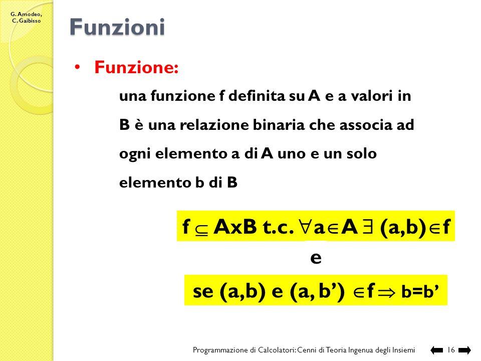G. Amodeo, C. Gaibisso Relazioni binarie Programmazione di Calcolatori: Cenni di Teoria Ingenua degli Insiemi15 Esempio: