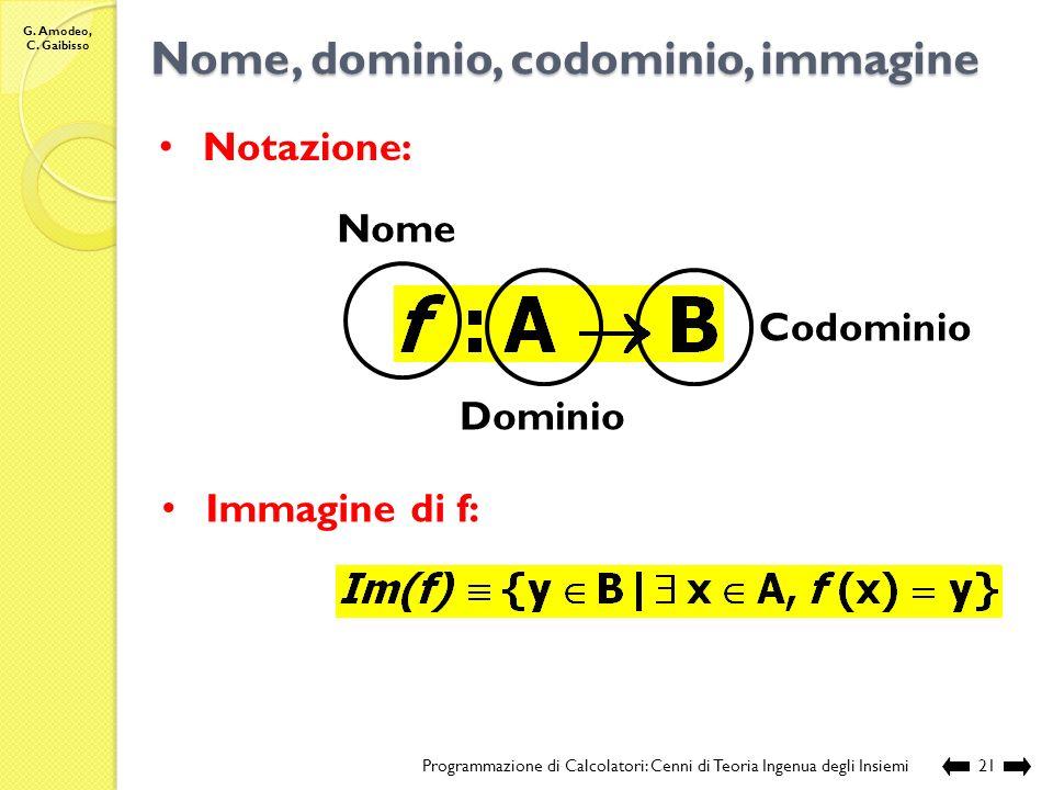 G. Amodeo, C. Gaibisso Funzioni Programmazione di Calcolatori: Cenni di Teoria Ingenua degli Insiemi20 E una funzione? NO