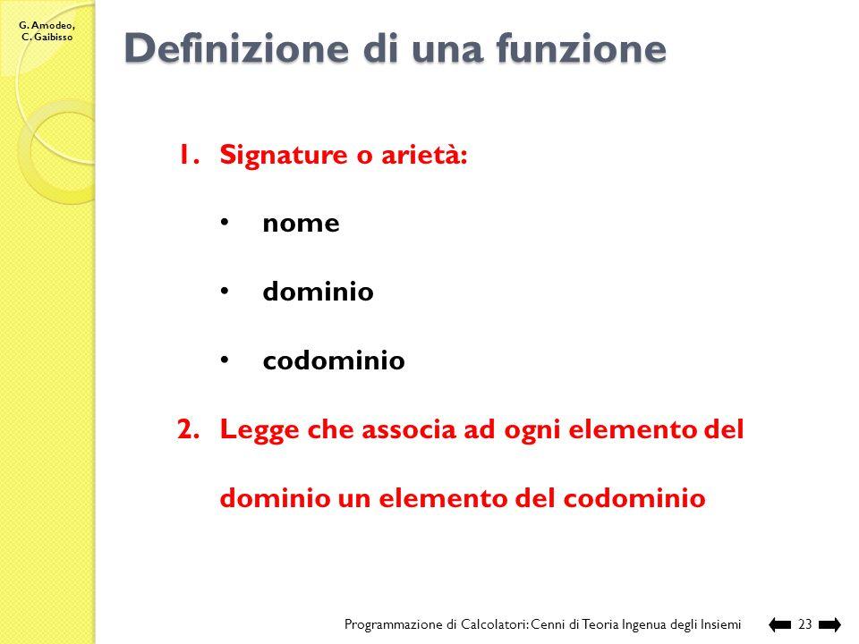 G. Amodeo, C. Gaibisso Nome, dominio, codominio, immagine Programmazione di Calcolatori: Cenni di Teoria Ingenua degli Insiemi22 (1, I) (1, II) (1, II