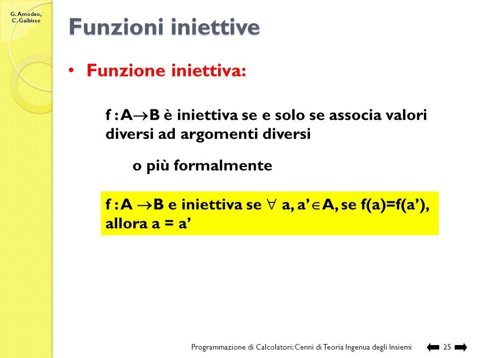 G. Amodeo, C. Gaibisso Definizione di una funzione Programmazione di Calcolatori: Cenni di Teoria Ingenua degli Insiemi24 1.Signature o arietà: Nome:q
