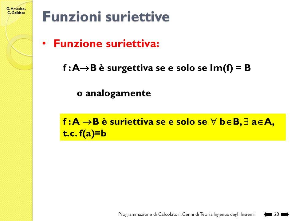 G. Amodeo, C. Gaibisso Funzioni iniettive? Programmazione di Calcolatori: Cenni di Teoria Ingenua degli Insiemi27 La funzione identità f(x)=x La funzi
