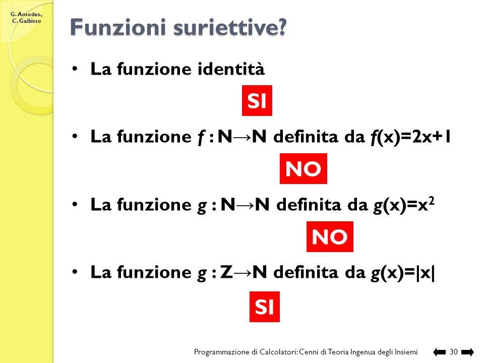 G. Amodeo, C. Gaibisso Funzioni suriettive? Programmazione di Calcolatori: Cenni di Teoria Ingenua degli Insiemi29 SI NO SI