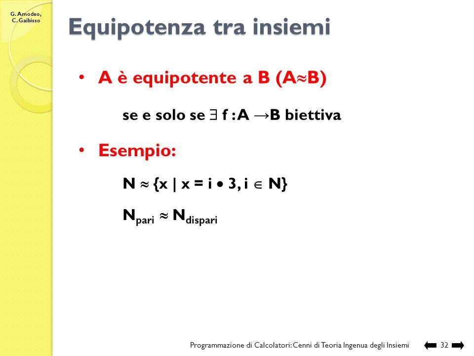 G. Amodeo, C. Gaibisso Funzioni biiettive Programmazione di Calcolatori: Cenni di Teoria Ingenua degli Insiemi31 Funzione biiettiva: f : A B è biettiv
