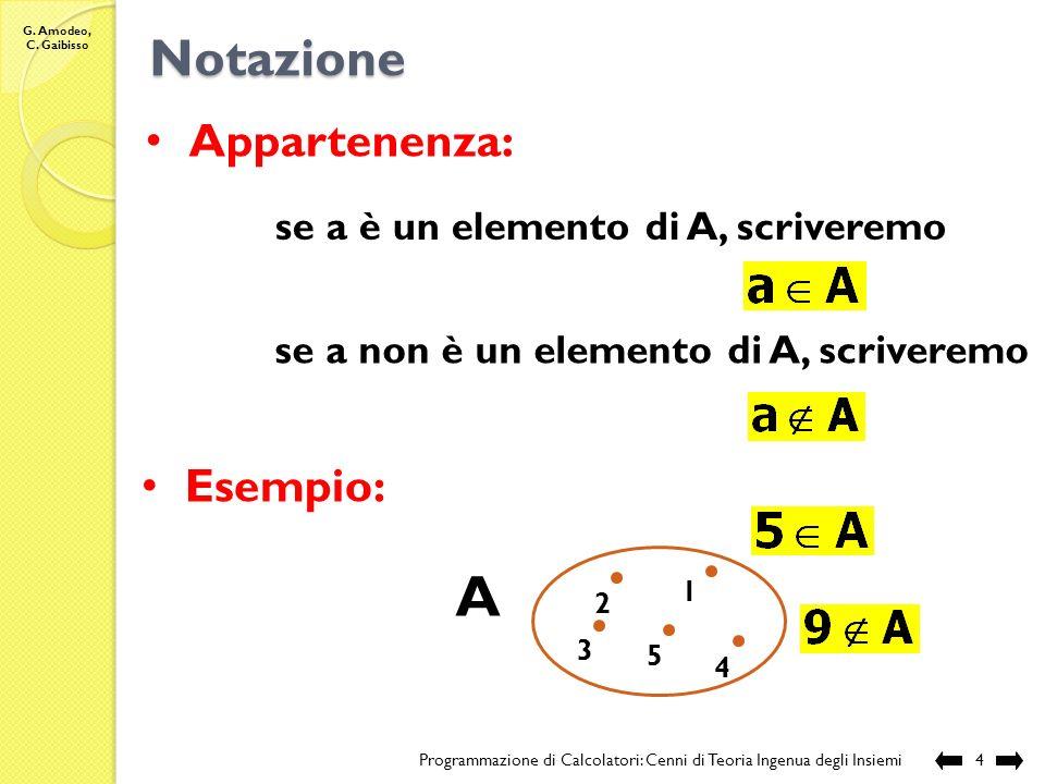 G. Amodeo, C. Gaibisso Gli insiemi Programmazione di Calcolatori: Cenni di Teoria Ingenua degli Insiemi3 Esempio: i numeri interi positivi minori o ug