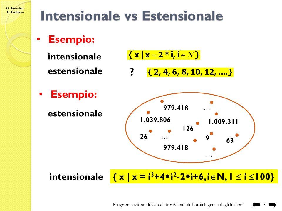 G. Amodeo, C. Gaibisso Definizione di un insieme Programmazione di Calcolatori: Cenni di Teoria Ingenua degli Insiemi6 elenco di tutti e soli gli elem