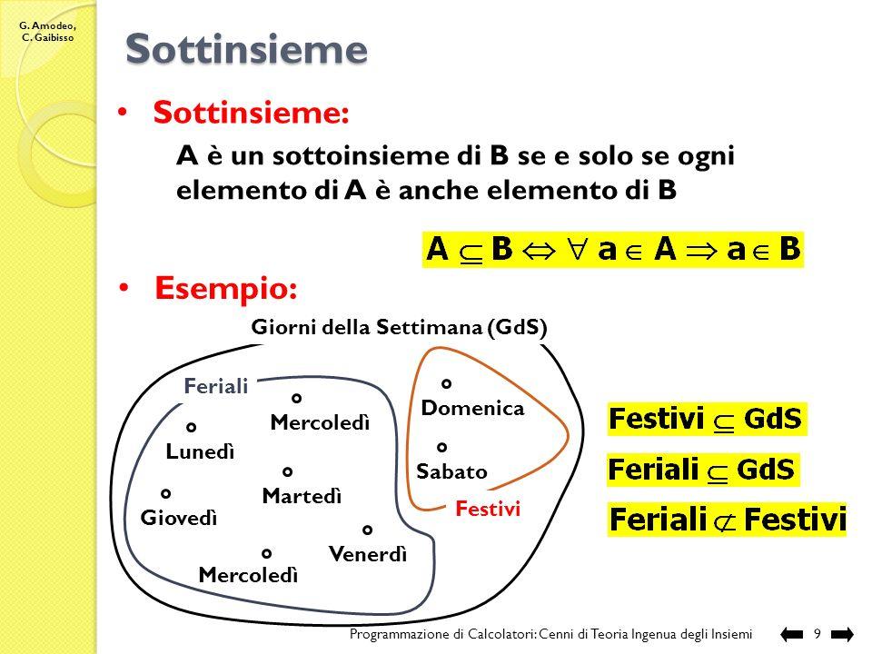 G. Amodeo, C. Gaibisso Intensionale vs Estensionale Programmazione di Calcolatori: Cenni di Teoria Ingenua degli Insiemi8