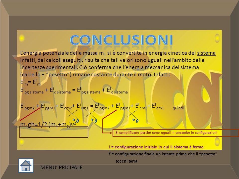 Lenergia potenziale della massa m 1 si è convertita in energia cinetica del sistema infatti, dai calcoli eseguiti, risulta che tali valori sono uguali nellambito delle incertezze sperimentali.