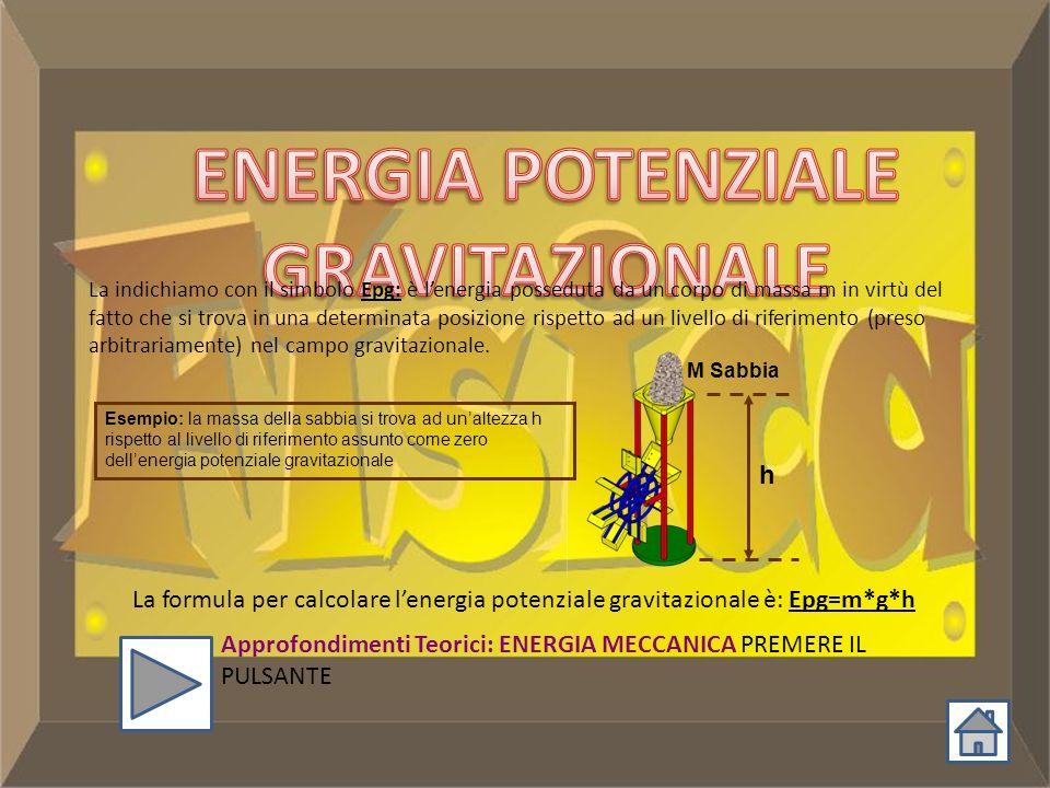 La indichiamo con il simbolo Epg: è lenergia posseduta da un corpo di massa m in virtù del fatto che si trova in una determinata posizione rispetto ad un livello di riferimento (preso arbitrariamente) nel campo gravitazionale.