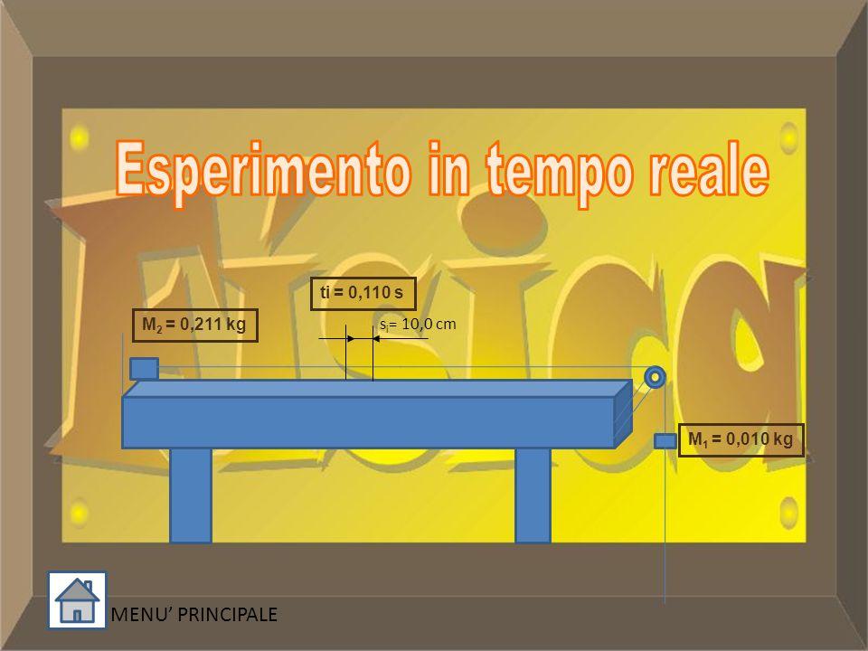 MENU PRINCIPALE s i = 10,0 cm M 2 = 0,211 kg ti = 0,110 s M 1 = 0,010 kg