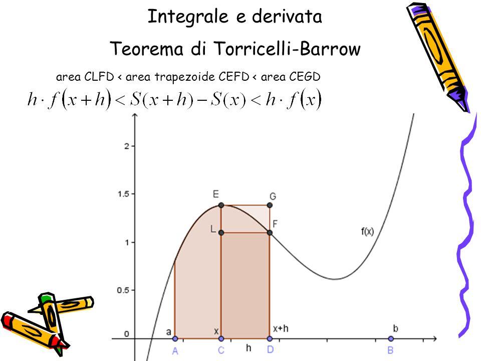 area CLFD < area trapezoide CEFD < area CEGD