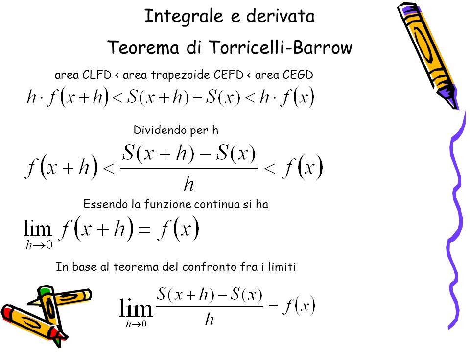 Integrale e derivata Teorema di Torricelli-Barrow area CLFD < area trapezoide CEFD < area CEGD Dividendo per h Essendo la funzione continua si ha In base al teorema del confronto fra i limiti