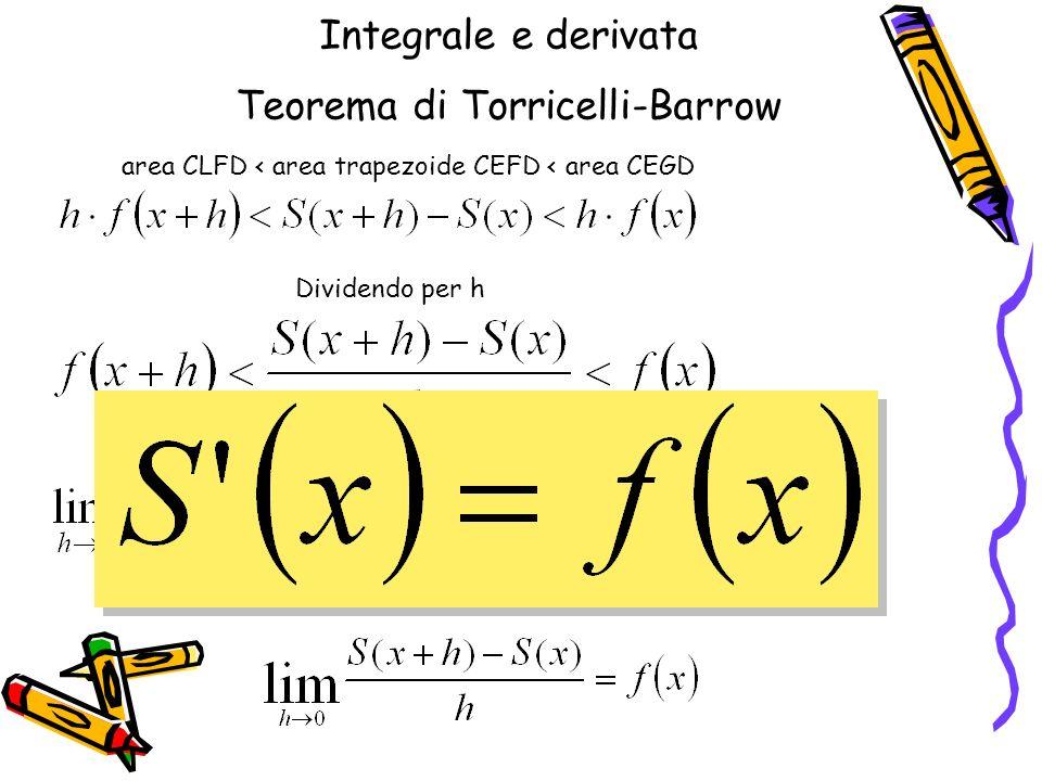 Integrale e derivata Teorema di Torricelli-Barrow area CLFD < area trapezoide CEFD < area CEGD Dividendo per h Essendo la funzione continua si ha In b
