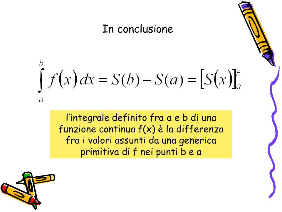 In conclusione lintegrale definito fra a e b di una funzione continua f(x) è la differenza fra i valori assunti da una generica primitiva di f nei punti b e a