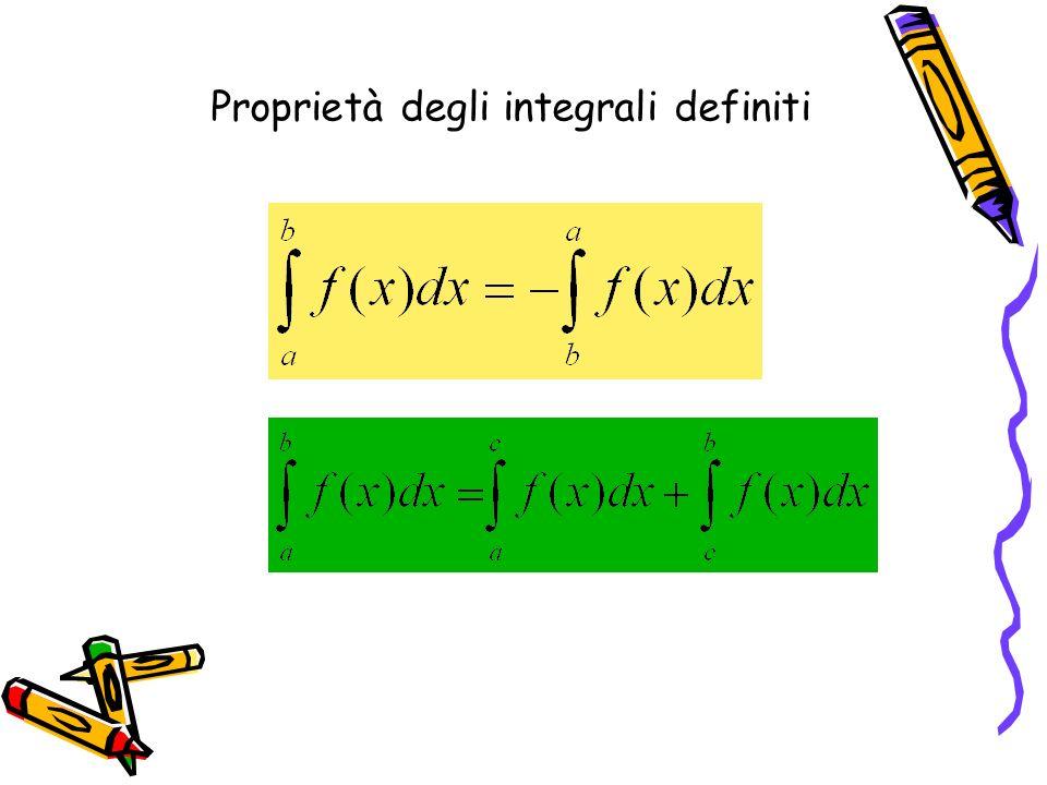 Proprietà degli integrali definiti