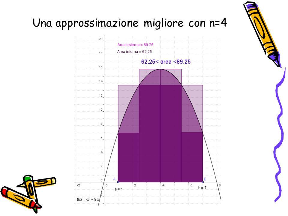 Una approssimazione migliore con n=4