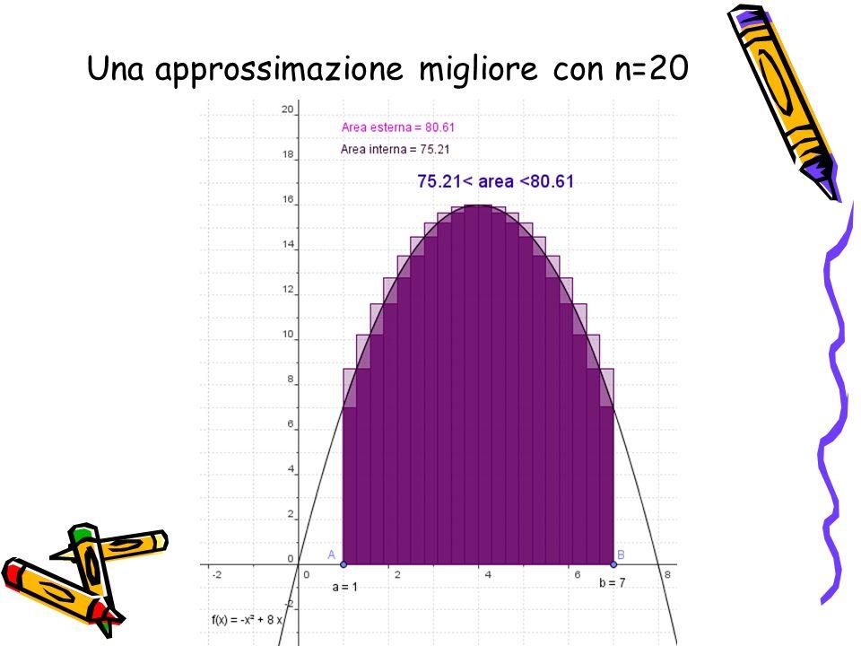 Una approssimazione migliore con n=20