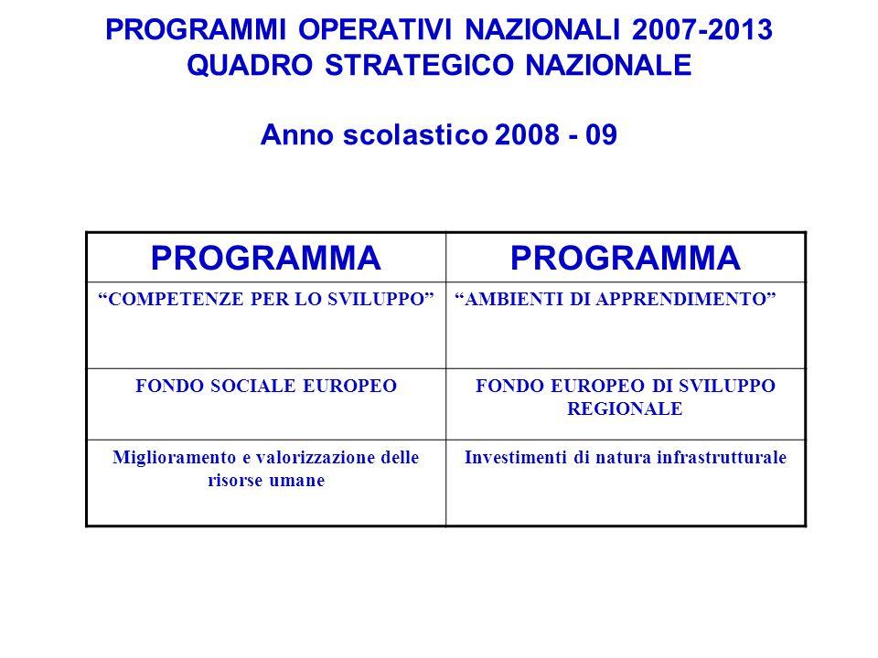 PROGRAMMI OPERATIVI NAZIONALI 2007-2013 QUADRO STRATEGICO NAZIONALE Anno scolastico 2008 - 09 PROGRAMMA COMPETENZE PER LO SVILUPPOAMBIENTI DI APPRENDIMENTO FONDO SOCIALE EUROPEOFONDO EUROPEO DI SVILUPPO REGIONALE Miglioramento e valorizzazione delle risorse umane Investimenti di natura infrastrutturale
