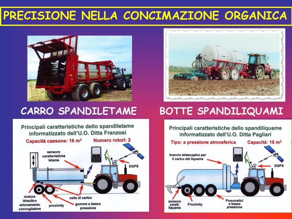 PRECISIONE NELLA CONCIMAZIONE ORGANICA CARRO SPANDILETAMEBOTTE SPANDILIQUAMI