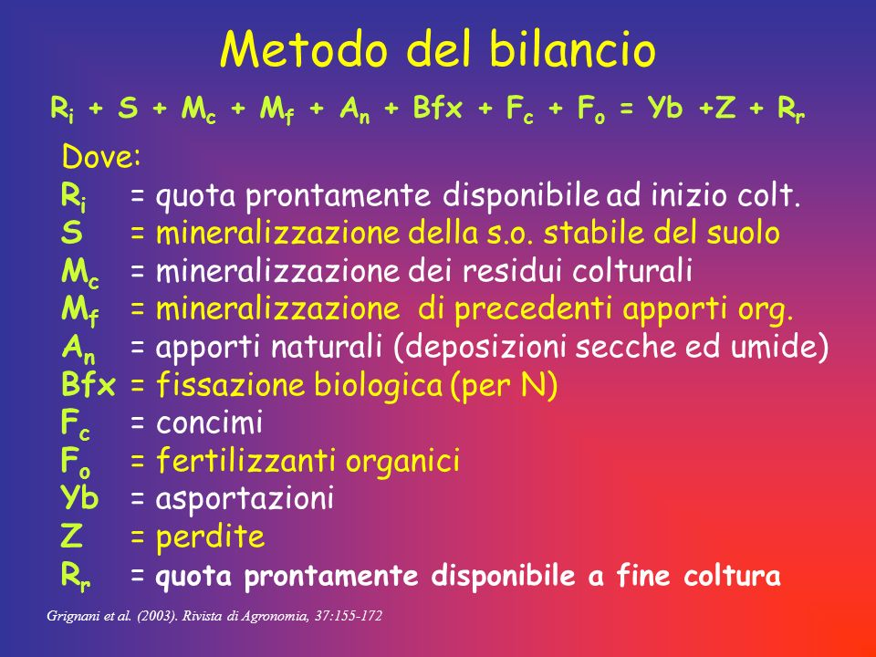 70 t/d silma + 40 t/d liqsui N P2O5 K2O silomais + liquami suini 0,25 0,14 0,25 100 56 100 0,39 0,2 0,38 0,273 0,140 0,266 totale 373 196 366 500 t/ha/tq apportano N- P2O5-K2O = 250-132-247 = * 173-104-178 = 455 * N ureico = 0,69; P triplo = 0,79; K solf = 0,72