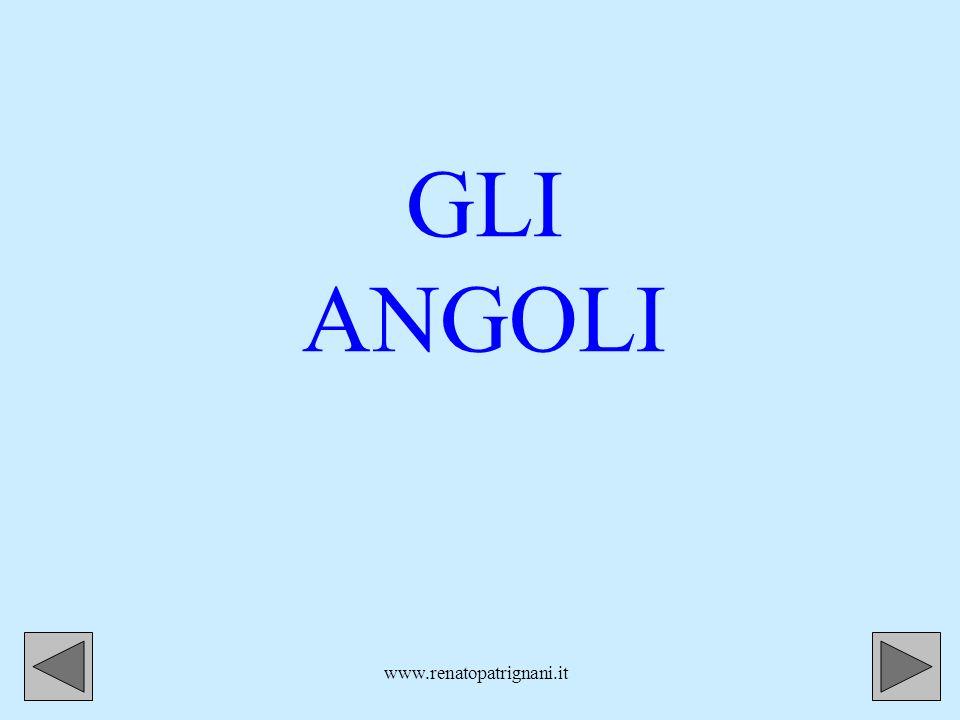 www.renatopatrignani.it.A a b Il foro del goniometro sempre sul vertice dellangolo.