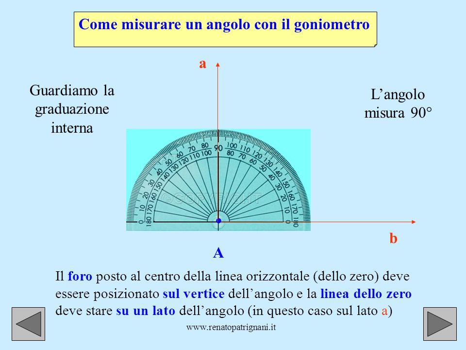 www.renatopatrignani.it Langolo giro misura 360° (il doppio dellangolo piatto): le due semirette che lo formano sono sovrapposte, A come le due lancet