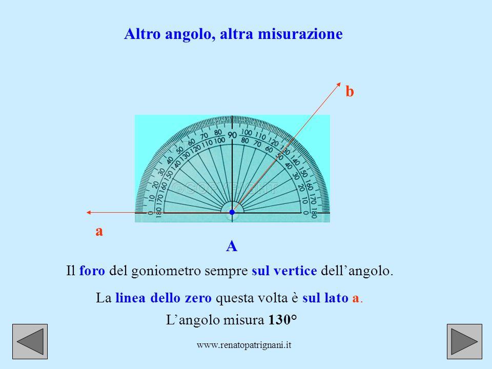 www.renatopatrignani.it a b. A Come misurare un angolo con il goniometro Il foro posto al centro della linea orizzontale (dello zero) deve essere posi