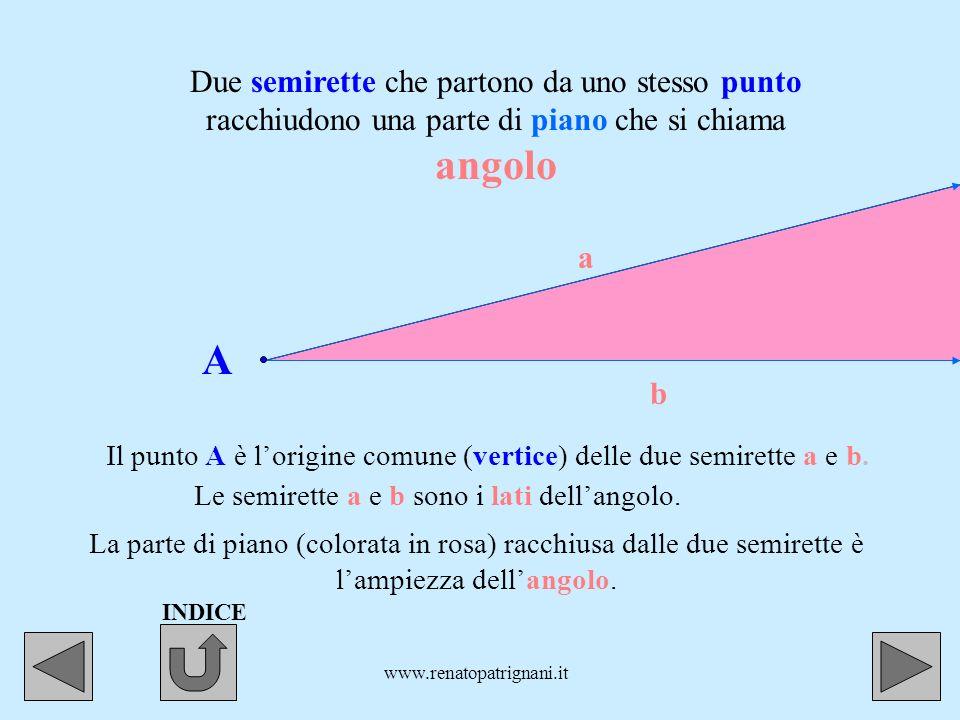 www.renatopatrignani.it Due semirette che partono da uno stesso punto racchiudono una parte di piano che si chiama angolo A a b Le semirette a e b sono i lati dellangolo.