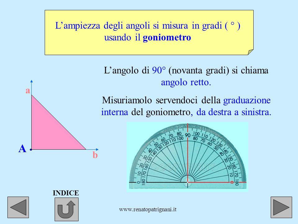 www.renatopatrignani.it Lampiezza degli angoli si misura in gradi ( ° ) usando il goniometro Langolo di 90° (novanta gradi) si chiama angolo retto.