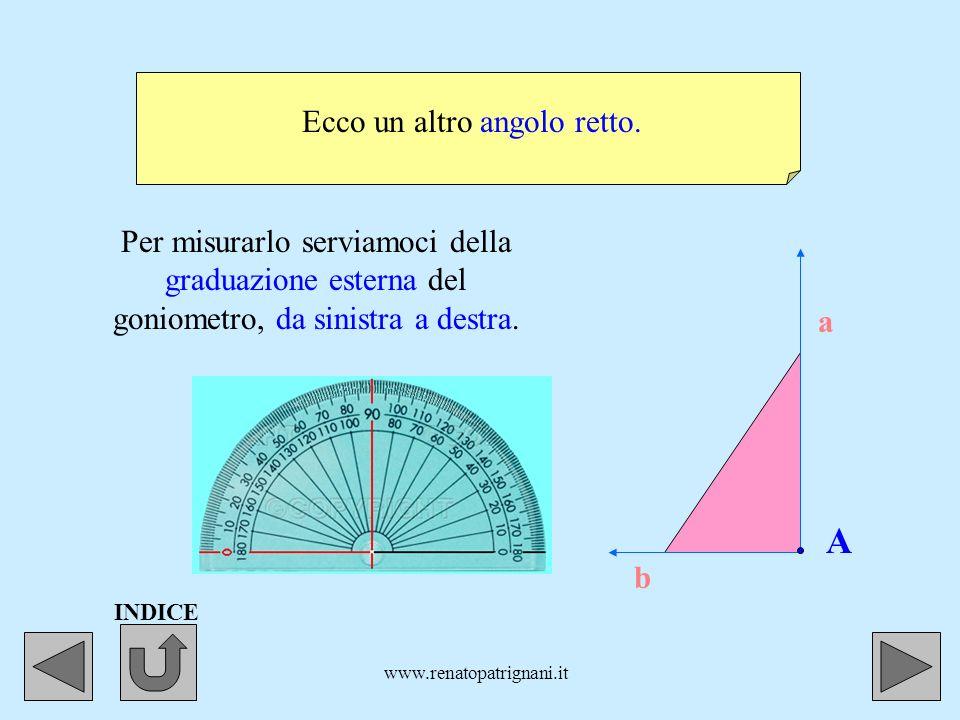 www.renatopatrignani.it Lampiezza degli angoli si misura in gradi ( ° ) usando il goniometro Langolo di 90° (novanta gradi) si chiama angolo retto. Mi