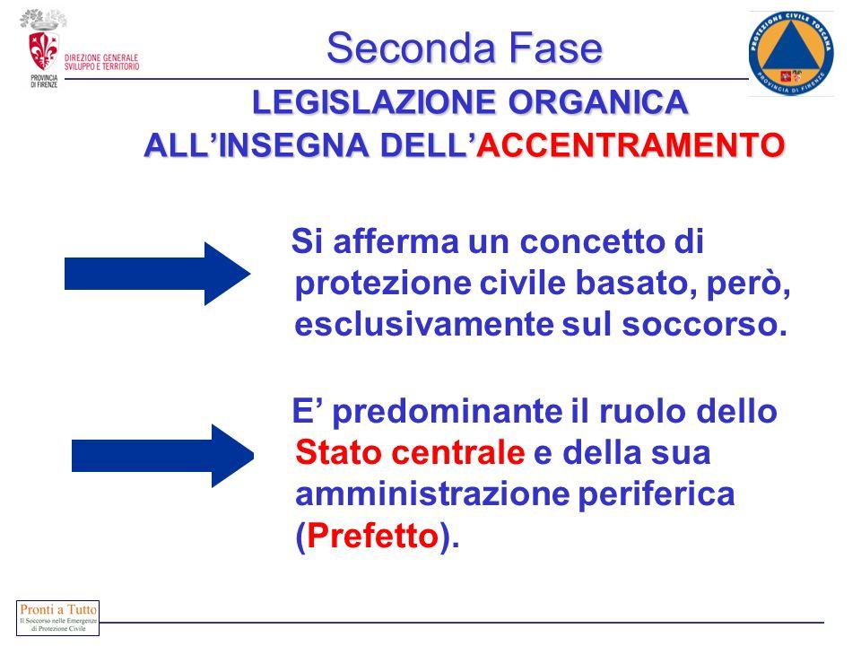 Seconda Fase LEGISLAZIONE ORGANICA ALLINSEGNA DELLACCENTRAMENTO Si afferma un concetto di protezione civile basato, però, esclusivamente sul soccorso.