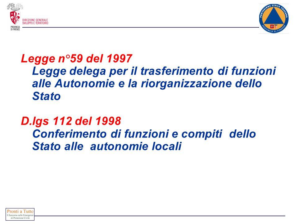 Legge n°59 del 1997 Legge delega per il trasferimento di funzioni alle Autonomie e la riorganizzazione dello Stato D.lgs 112 del 1998 Conferimento di